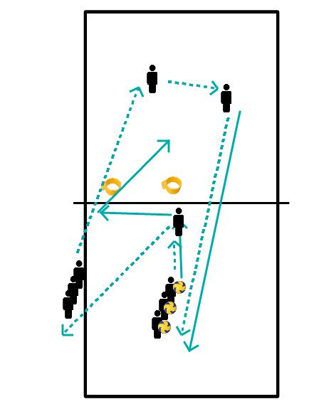 high-set-up-and-tactical-ball-smash-2