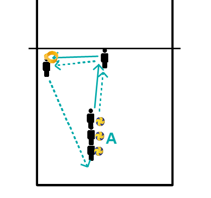 play-overarm-and-dive