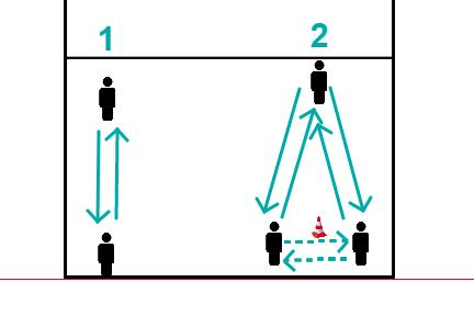 onderhands-in-tweetallen-1