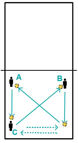 trio-passing
