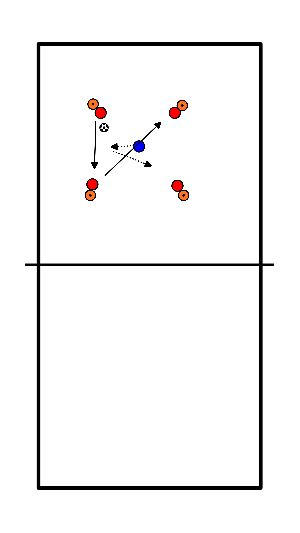 soccer Rondo in a square