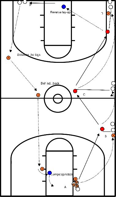 basketball Drill with bal.