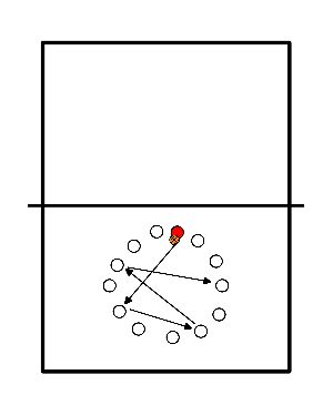 basketball Passing in a circle