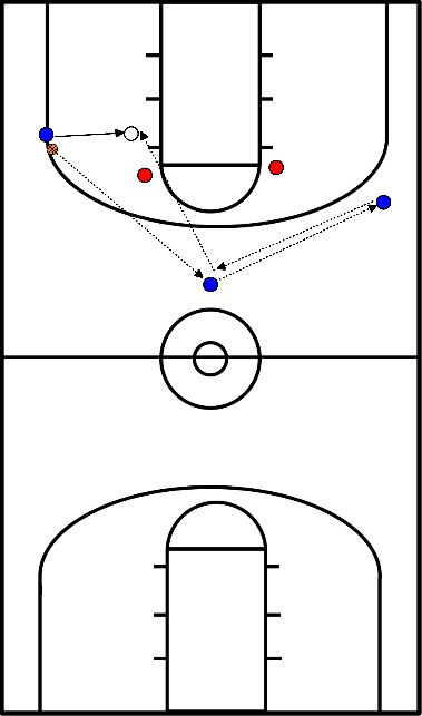 basketball Two man defence