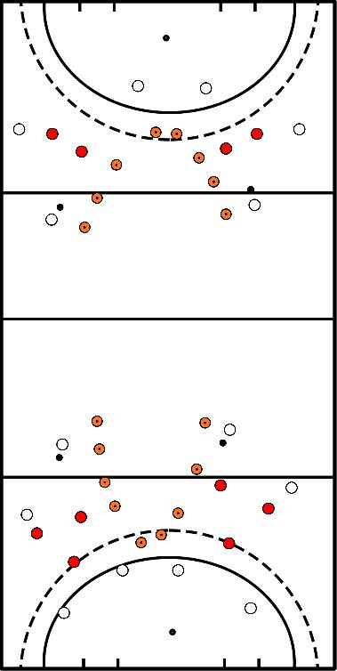 hockey 3 v 2 and 4v 3