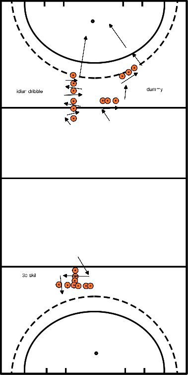 hockey Dribble, 3d skil