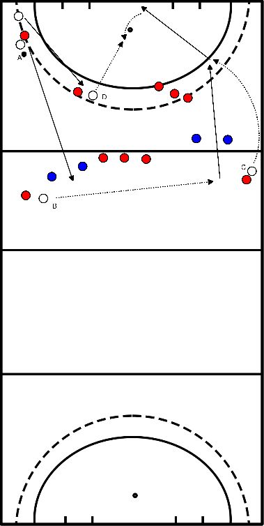 hockey Changing play