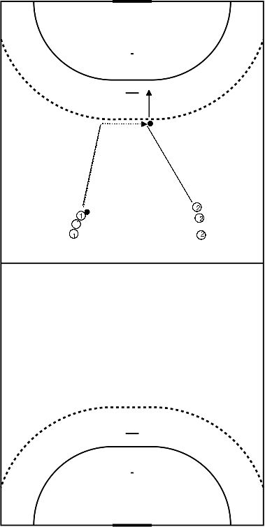 handball Passing and finishing in pairs