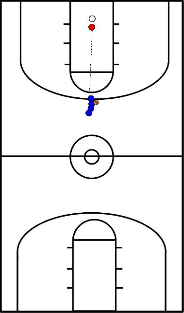 basketball Pass to/& Post-up drill
