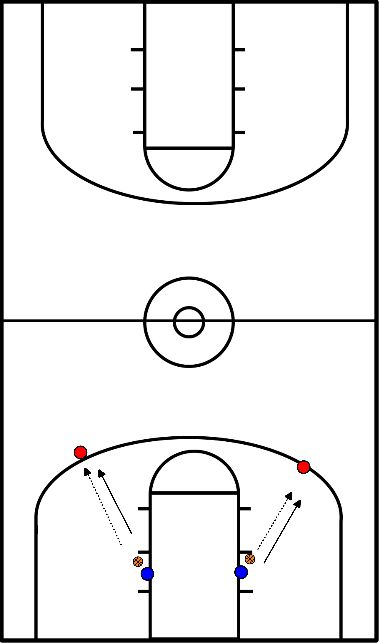 basketball Close out and box out exercise