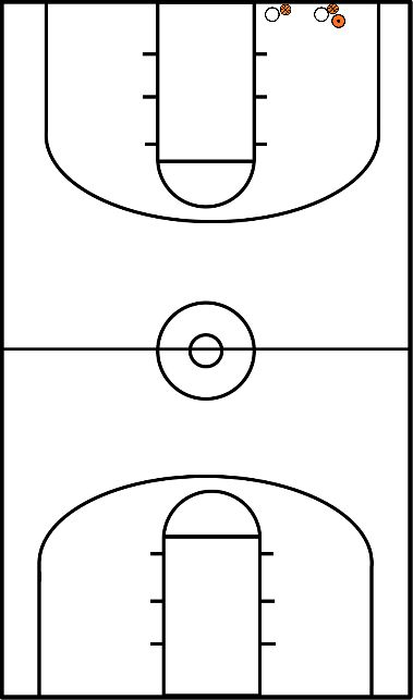 basketball Ball skills rebound and throw
