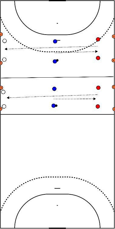 handball Defending 2 vs 2 vs 2