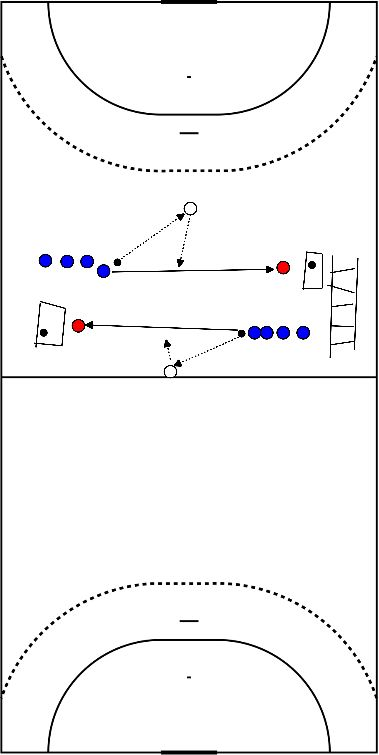 handball Passing movements & defending