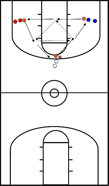basketball Cutting inside and passing