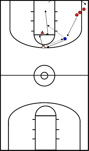 basketball Passing and cutting to/scoring in the basket. Motion offense