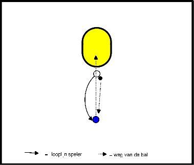korfball shooting under pressure