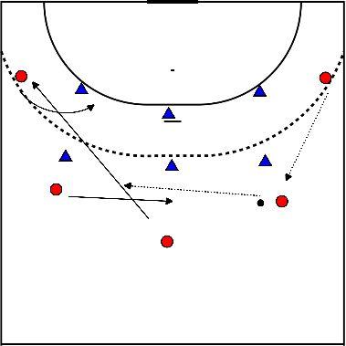 handball Corner change (base)
