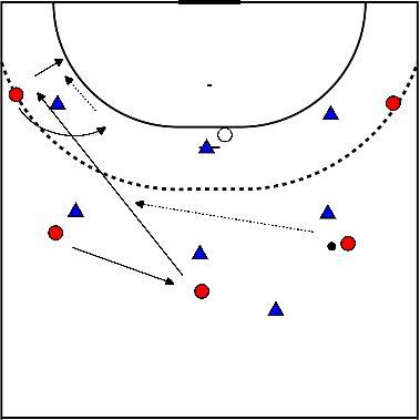 handball Change of play (expansion)