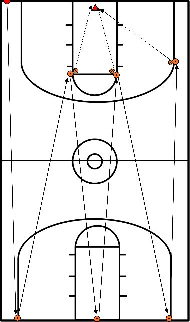 basketball Full court condition shooting