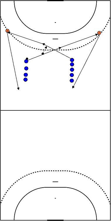 handball Cross-change
