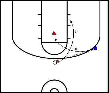 basketball Drive to the basket