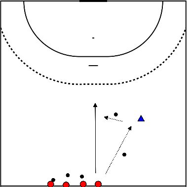 handball Shot on target (passing to the keeper on different ways)