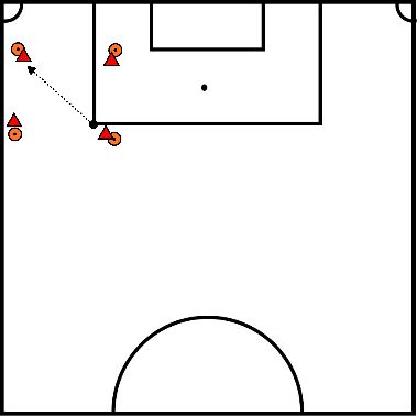 soccer Passing a square