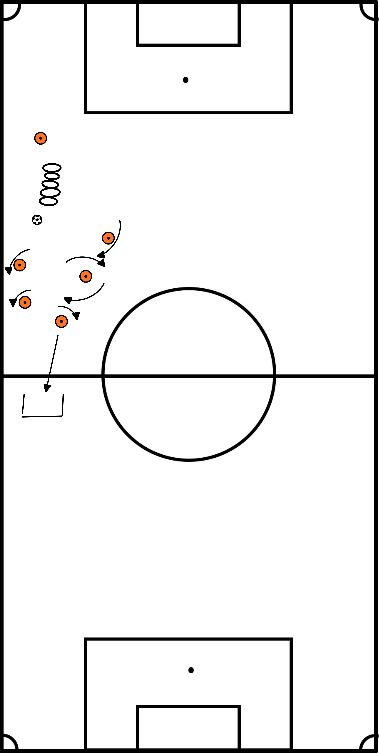soccer Senior: ladder + dribbling + shooting / passing