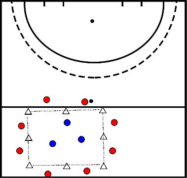 hockey Controlling, looking, passing