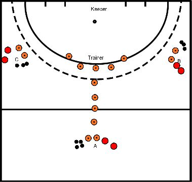 hockey Block 1 exercise 1 vision dribble