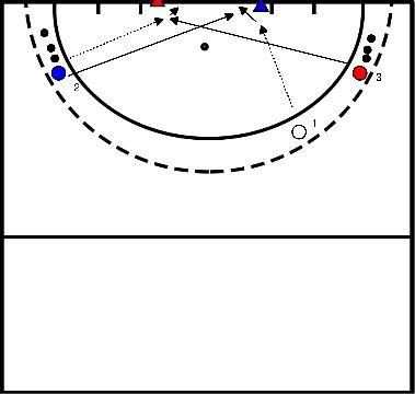 hockey Tipp-in