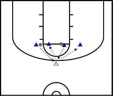 basketball Warming up passing drill