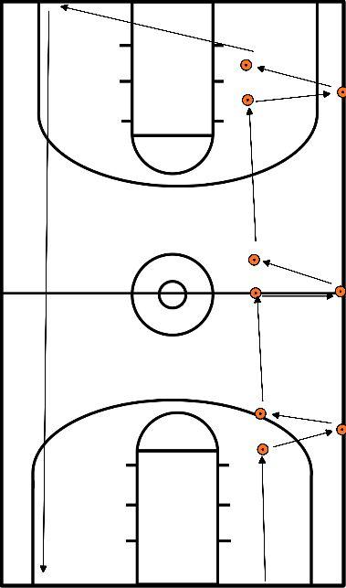 basketball Warm-up 2
