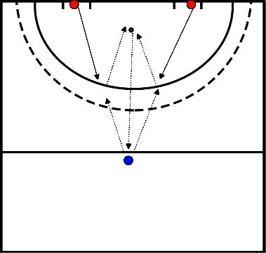 hockey Shooting on goal with sprint exercise