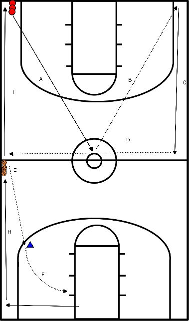 basketball STEP SLIDE LAY UP DRILL