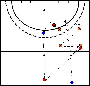 hockey Dribbling passing shooting 1 vs 1 at goal with condition
