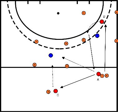 hockey Part 3 exercise 2 vs 1 with two boxes