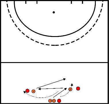hockey Block 2 exercise 1 braiding