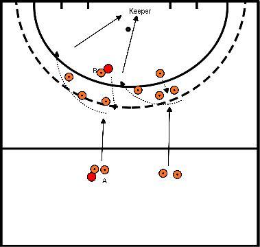 hockey Block 2 exercise 1 round up with backhand