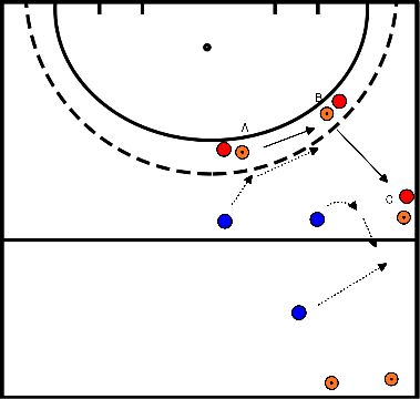hockey Block 2 exercise 2: Putting up a press