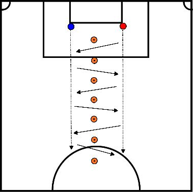 soccer Passing and conditioning