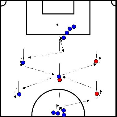 soccer Coordination: holding the ball with hands and feet