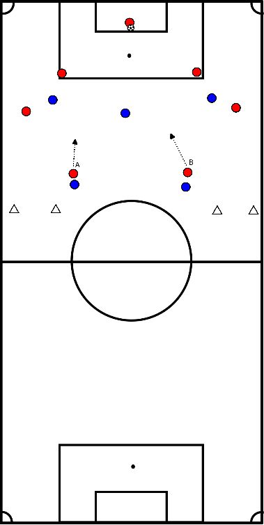 soccer Build-up active defenders