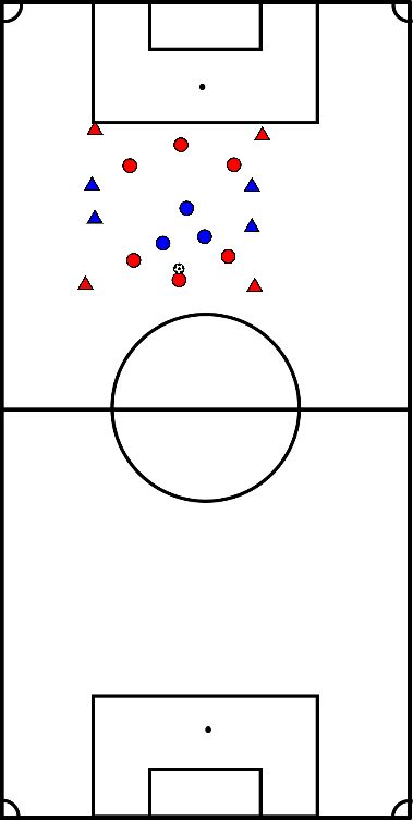 soccer Positioning by playing in between the lines