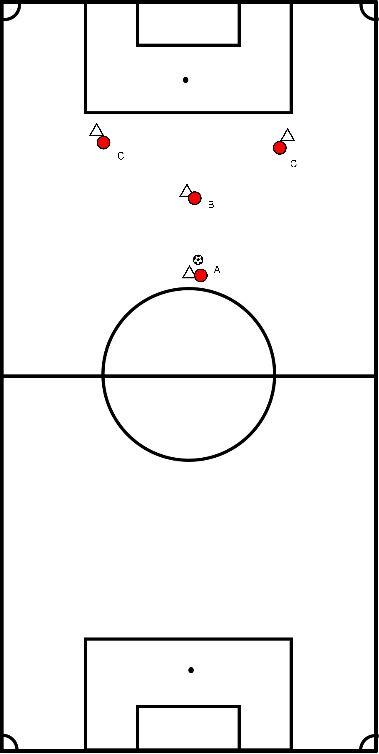 soccer Passing Y