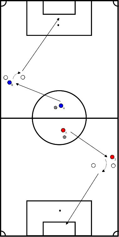 soccer Finishing and duel TR4