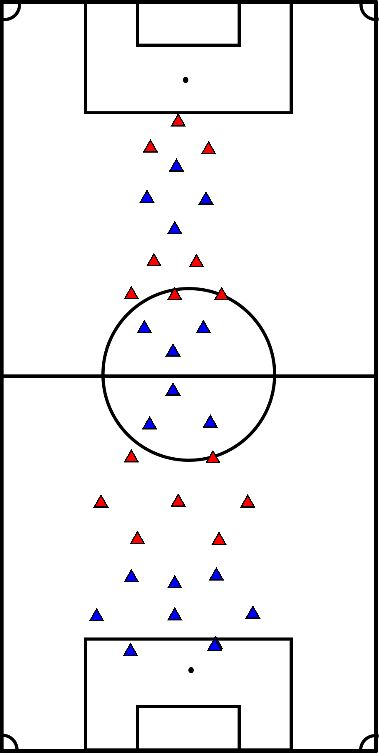 soccer Game positions