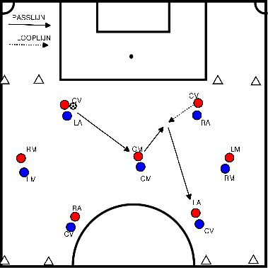 soccer Game: active defenders