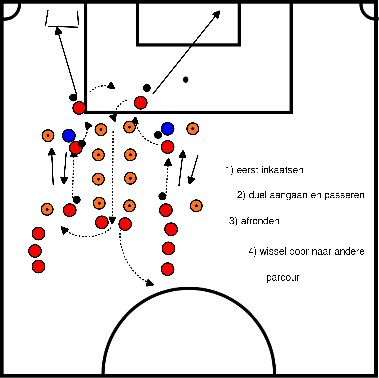 soccer 1 v 1 duel, big goal and smaller goal