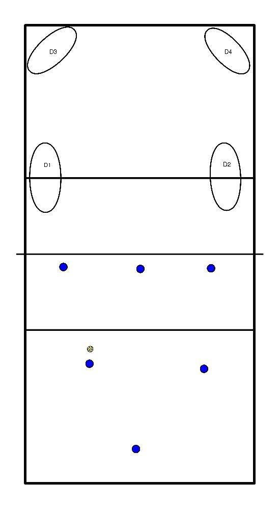 volleyball Freeball Dump Zones
